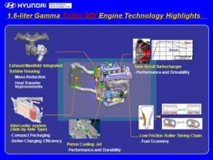 veloster turbo diagram