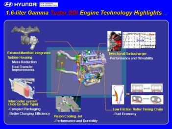 2013 hyundai veloster turbo epautos libertarian car talk rh ericpetersautos com