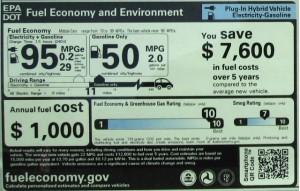 Prius sticker 1