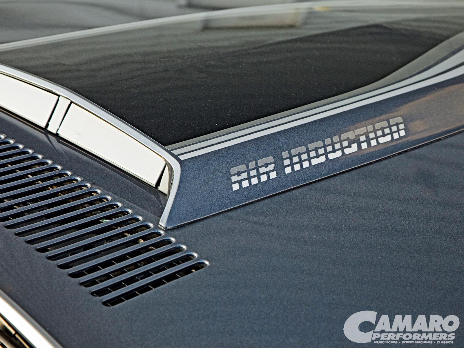 retro review z camaro epautos libertarian car talk 80 z28 scoop