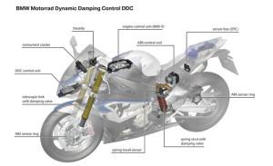 bikes tech 1