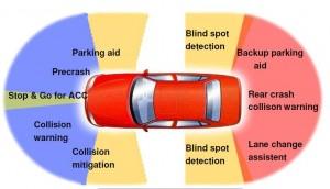 in car radar