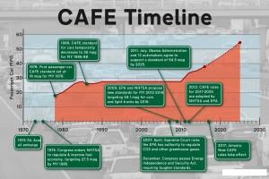 '15 Altima CAFE pic