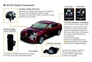 Mazda system