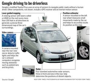 google car graphic