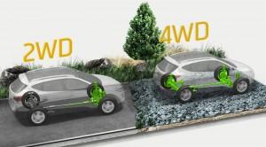 2WD vs. AWD
