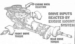 AME Eagle schematic