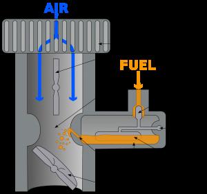 carb schematic