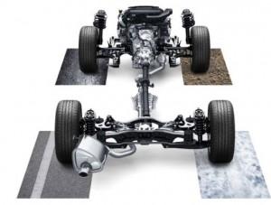 '16 Legacy symmetric AWD