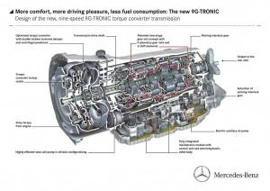 Benz nine speed image