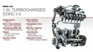 '16 BMW graphic