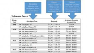 VW settlement graphic