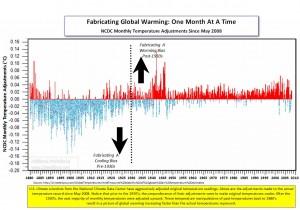 climate-change-con
